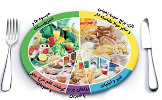 پرهیزات غذایی در طب سنتی